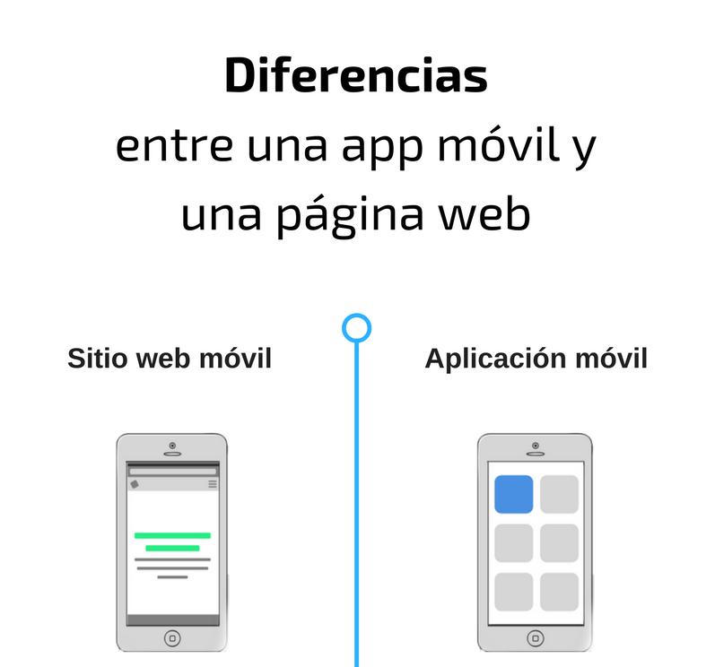 aplicación móvil o página web