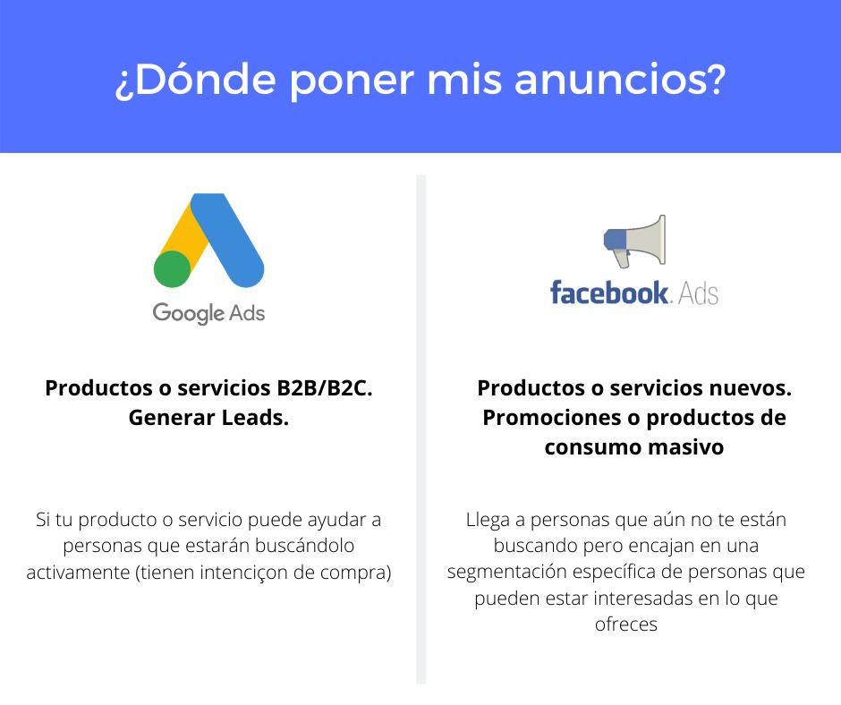 Google Ads o Facebook Ads, cuál usar